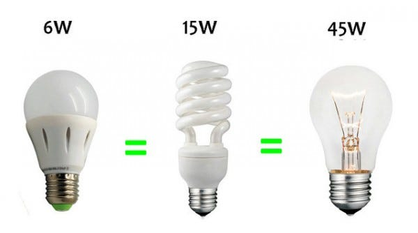 Picture comparing light bulbs