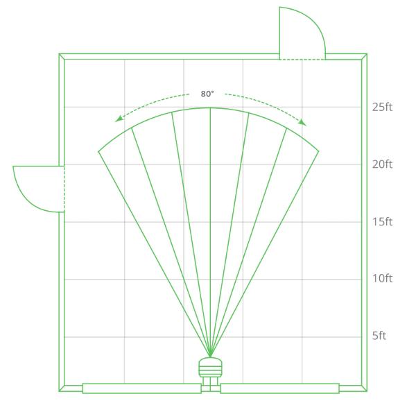 Graphic of Frontpoint Motion Sensor Range