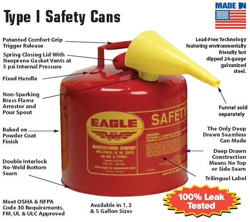Picture of gas can noting safety elements